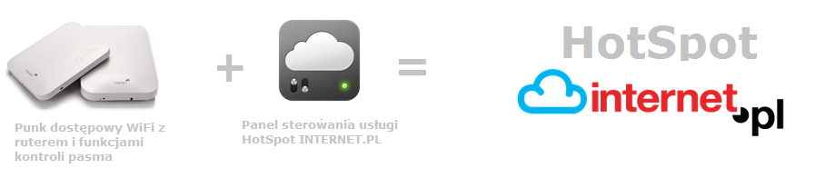 HotSpot-internet-pl