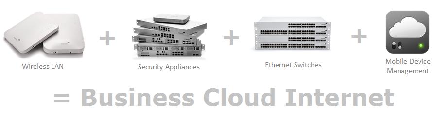 business-cloud-internet-en