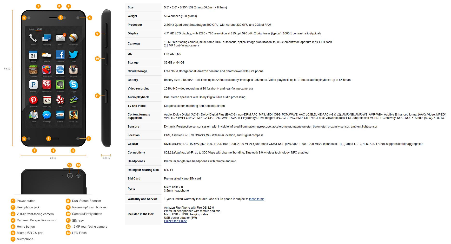 amazon-phone-specyfikacja