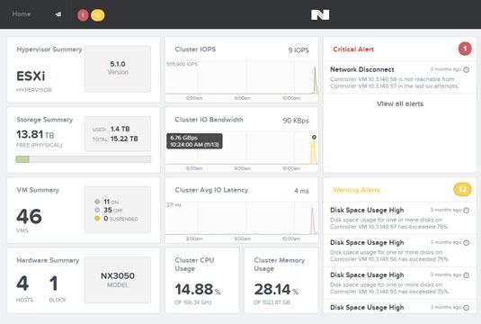 nutanix-dashboard-100422563-orig