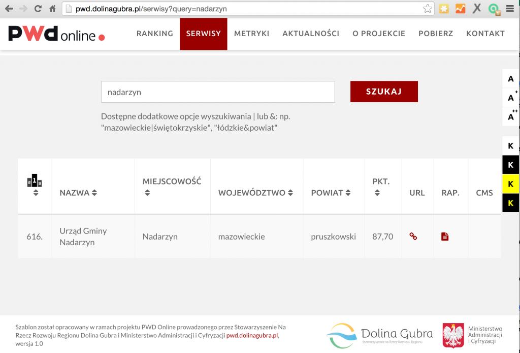 Zrzut ekranu-PWD Online - serwisy