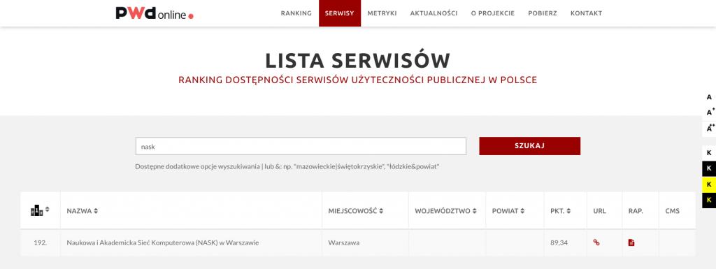 NASK w rankingu PWD internet.pl